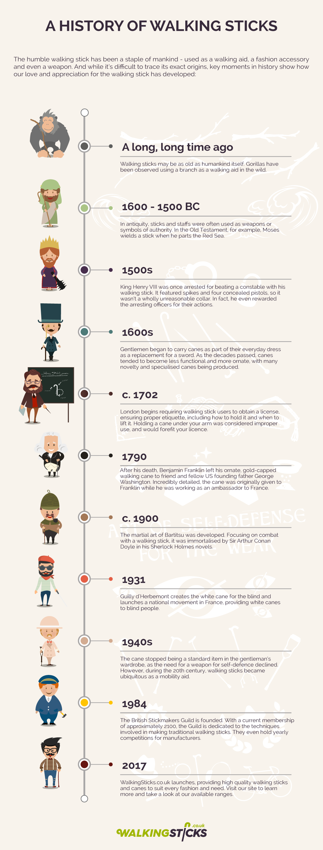 A history of walking sticks infographic